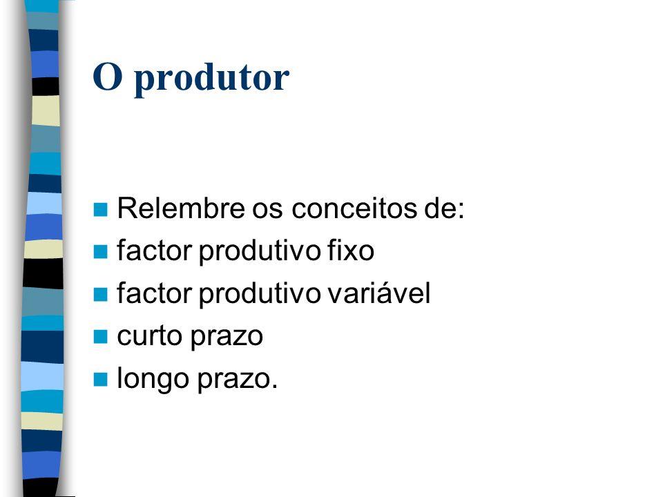 O produtor Relembre os conceitos de: factor produtivo fixo factor produtivo variável curto prazo longo prazo.
