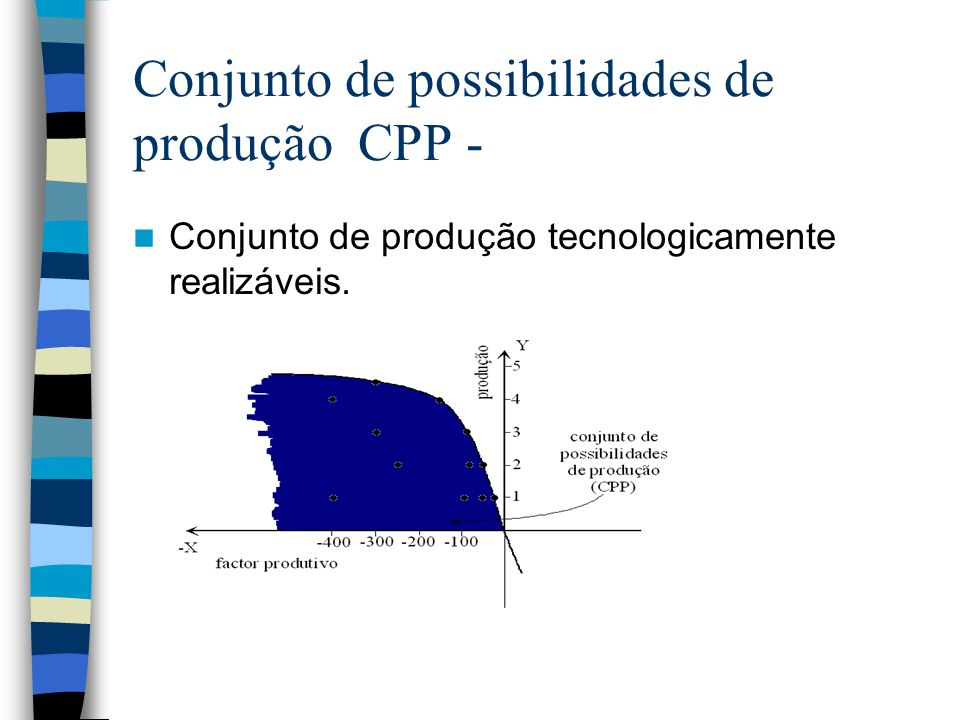 Plano de produção Um plano de produção Y é um elemento do CCP, de dimensão m+n, em que yi > 0 significa o plano produz yi unidades do bem i e yj < 0 significa o plano consome yj unidades do bem i.