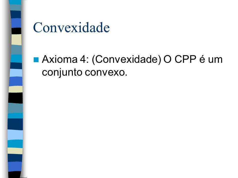 Convexidade Axioma 4: (Convexidade) O CPP é um conjunto convexo.