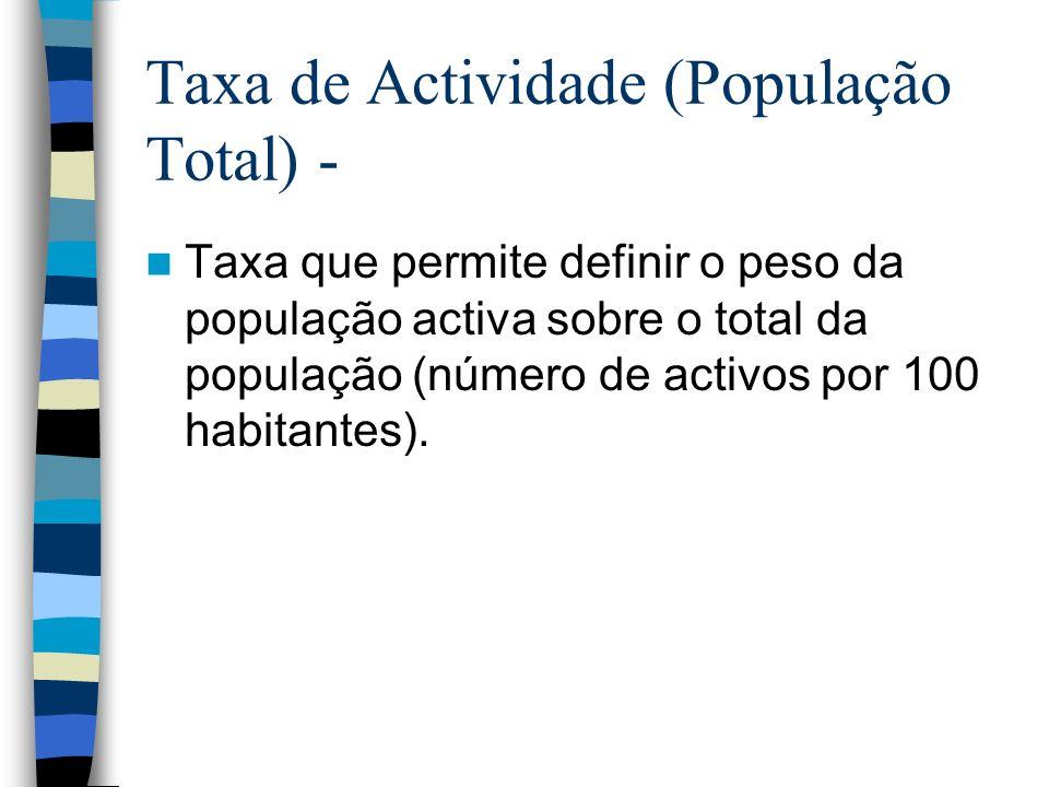 Taxa de Actividade (População Total) - Taxa que permite definir o peso da população activa sobre o total da população (número de activos por 100 habitantes).
