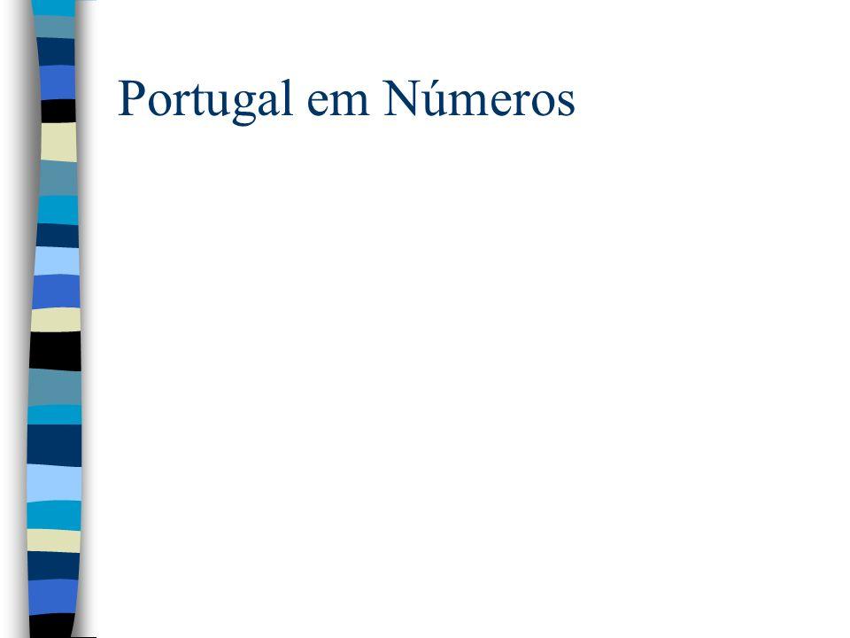 Portugal em Números
