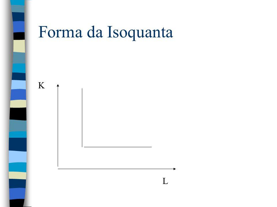 Forma da Isoquanta L K