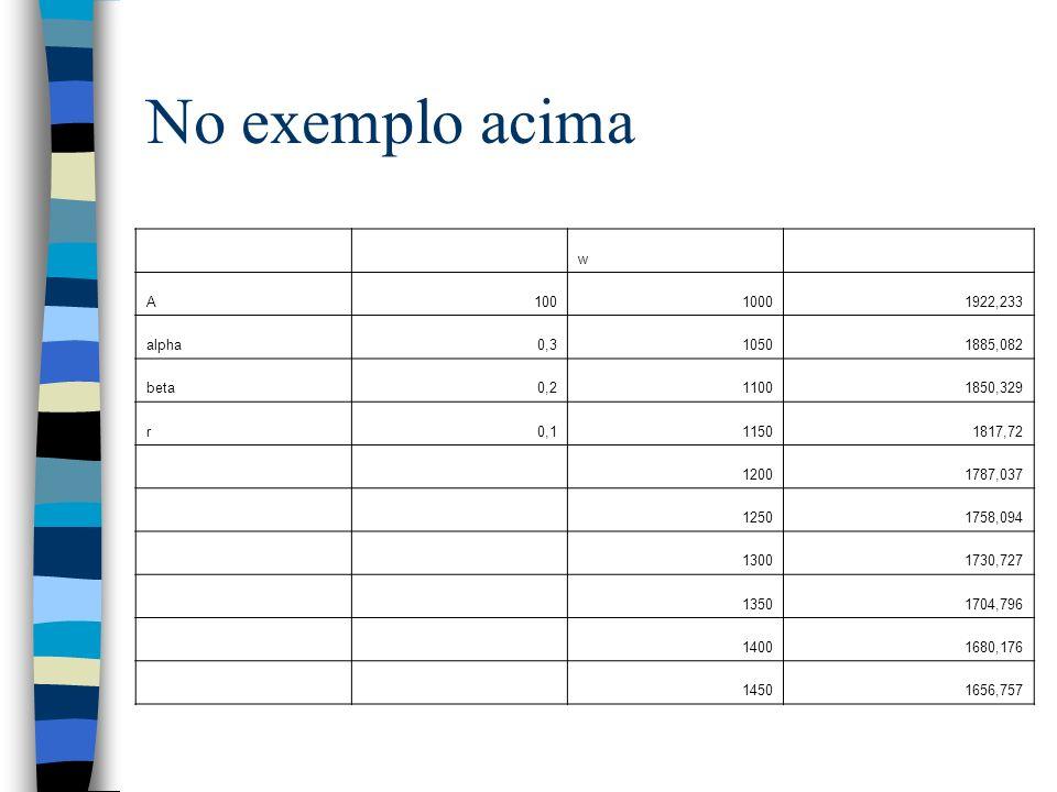No exemplo acima w A10010001922,233 alpha0,310501885,082 beta0,211001850,329 r0,111501817,72 12001787,037 12501758,094 13001730,727 13501704,796 14001