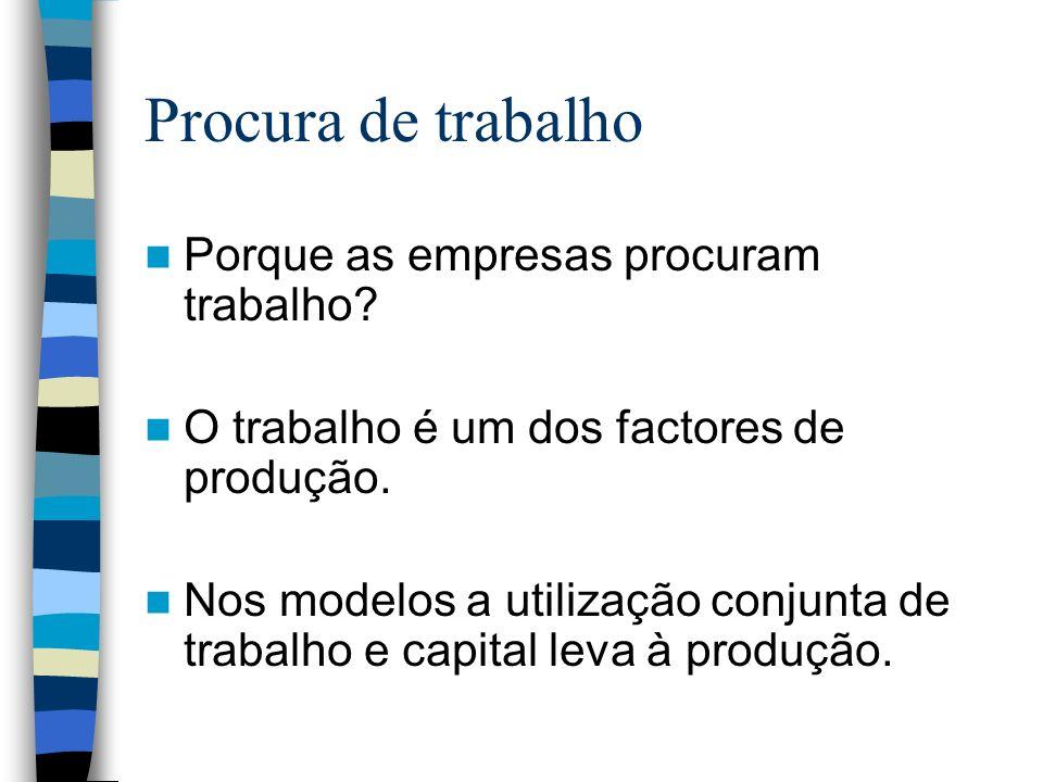 Procura de trabalho Porque as empresas procuram trabalho? O trabalho é um dos factores de produção. Nos modelos a utilização conjunta de trabalho e ca