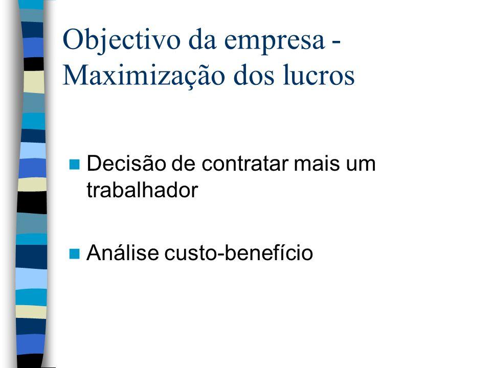 Objectivo da empresa - Maximização dos lucros Decisão de contratar mais um trabalhador Análise custo-benefício