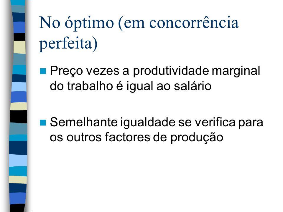 No óptimo (em concorrência perfeita) Preço vezes a produtividade marginal do trabalho é igual ao salário Semelhante igualdade se verifica para os outr