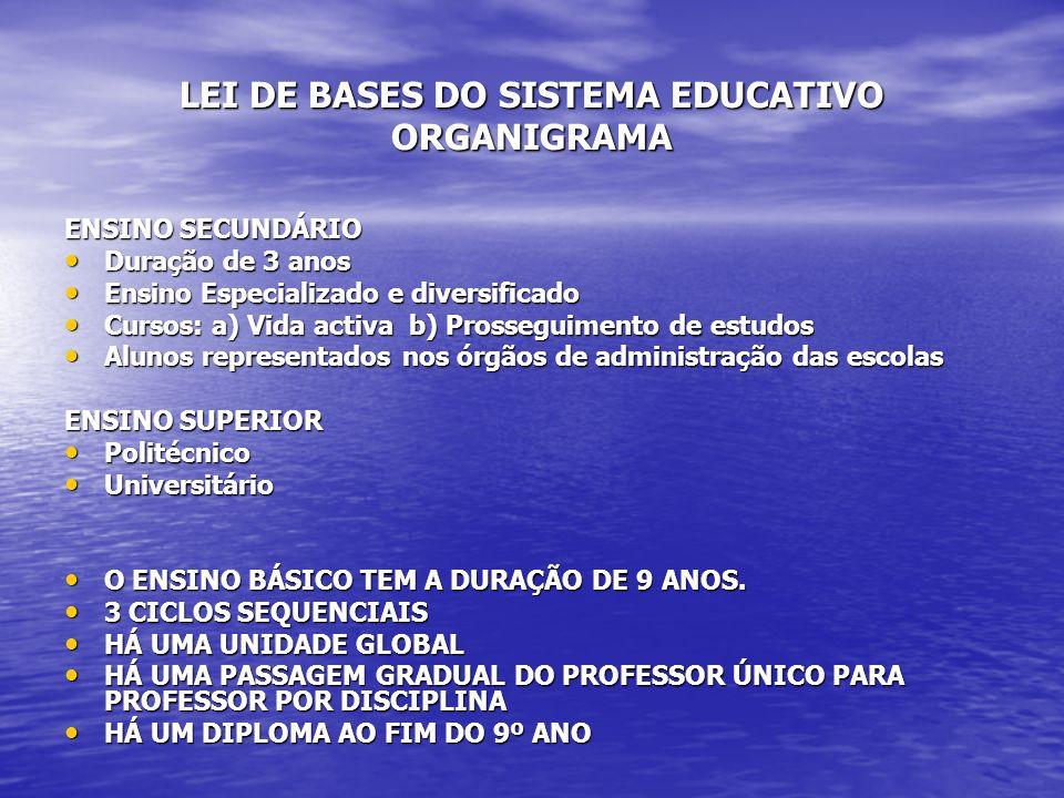 LEI DE BASES DO SISTEMA EDUCATIVO ORGANIGRAMA ENSINO SECUNDÁRIO Duração de 3 anos Duração de 3 anos Ensino Especializado e diversificado Ensino Especi