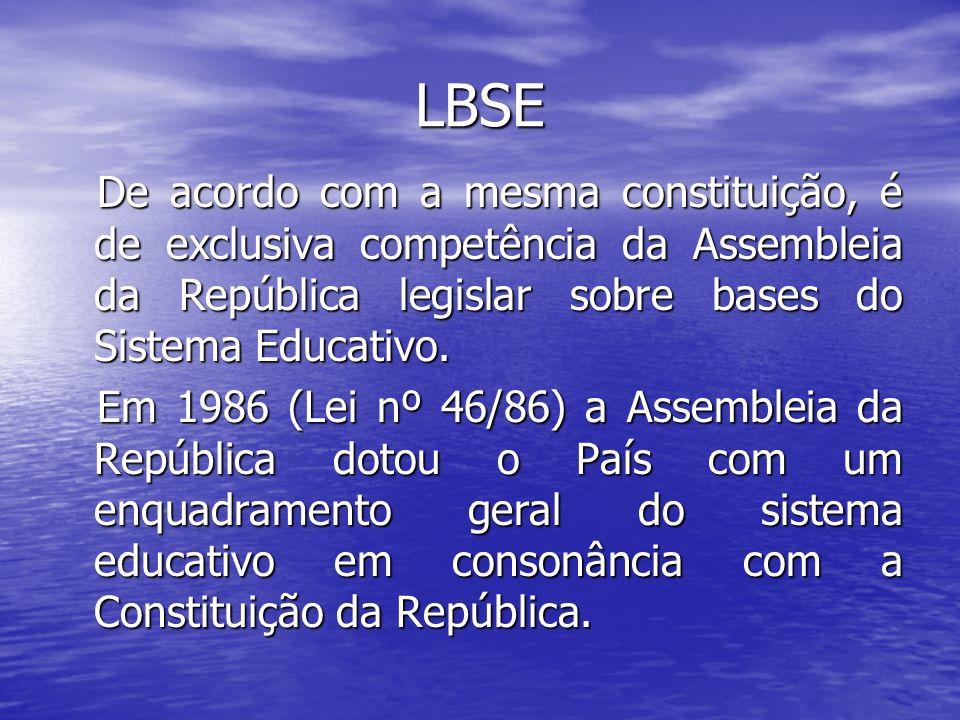 LBSE De acordo com a mesma constituição, é de exclusiva competência da Assembleia da República legislar sobre bases do Sistema Educativo. De acordo co