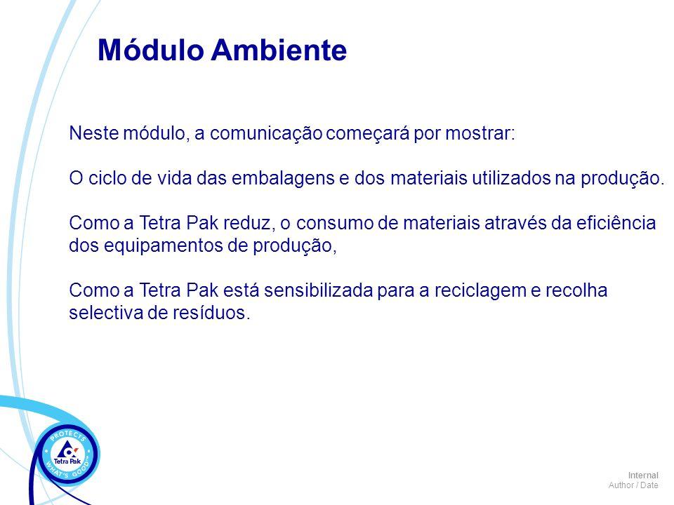 Internal Author / Date Neste módulo, a comunicação começará por mostrar: O ciclo de vida das embalagens e dos materiais utilizados na produção. Como a