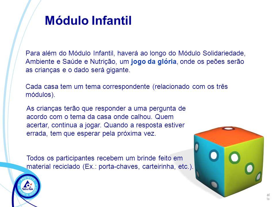 Internal Author / Date Para além do Módulo Infantil, haverá ao longo do Módulo Solidariedade, Ambiente e Saúde e Nutrição, um jogo da glória, onde os