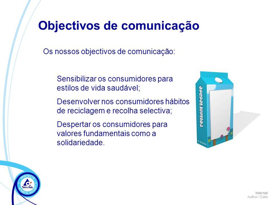 Internal Author / Date Os nossos objectivos de comunicação: Sensibilizar os consumidores para estilos de vida saudável; Desenvolver nos consumidores h