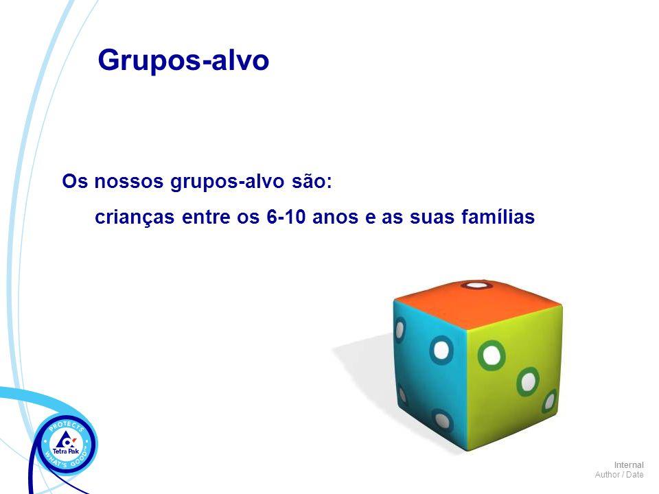 Internal Author / Date Os nossos grupos-alvo são: crianças entre os 6-10 anos e as suas famílias Grupos-alvo