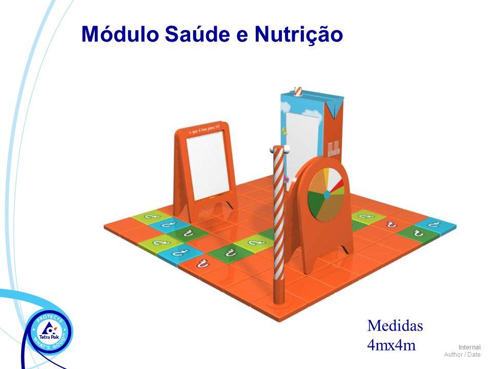 Internal Author / Date Módulo Saúde e Nutrição Medidas 4mx4m