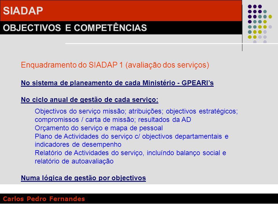 SIADAP OBJECTIVOS E COMPETÊNCIAS Carlos Pedro Fernandes Enquadramento do SIADAP 1 (avaliação dos serviços) No sistema de planeamento de cada Ministéri
