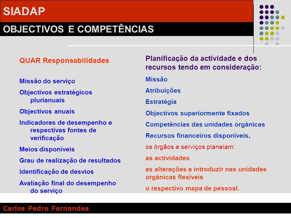 SIADAP OBJECTIVOS E COMPETÊNCIAS Carlos Pedro Fernandes QUAR Responsabilidades Missão do serviço Objectivos estratégicos plurianuais Objectivos anuais