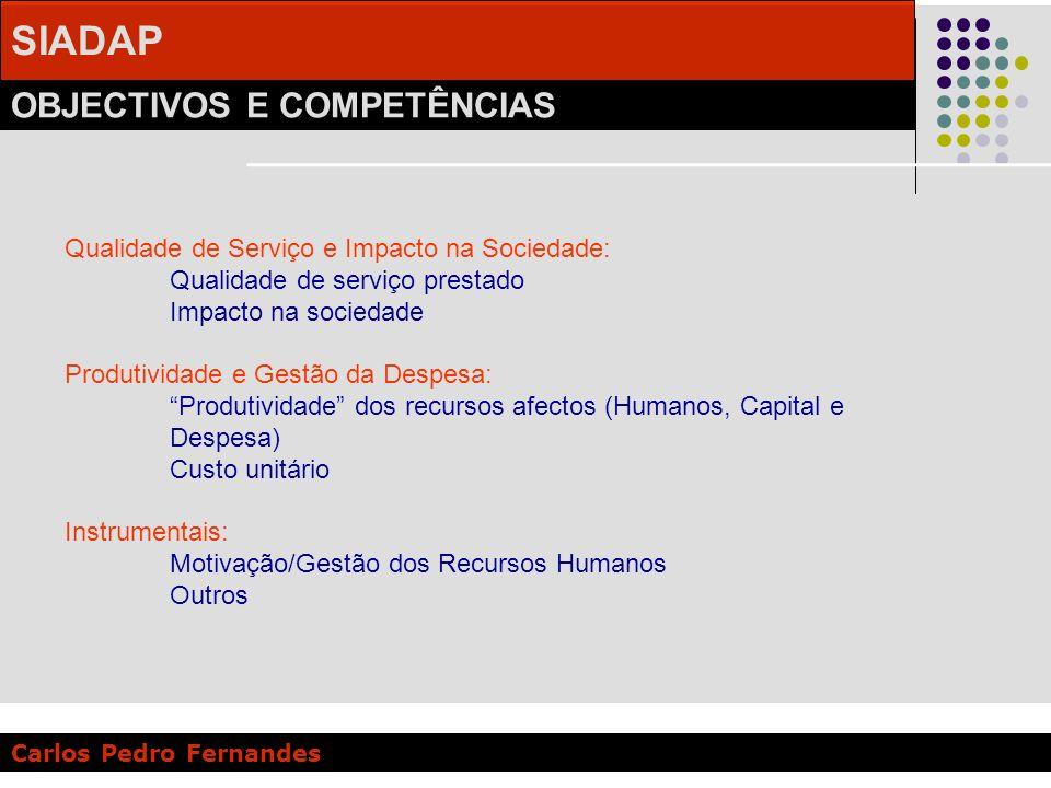 SIADAP OBJECTIVOS E COMPETÊNCIAS Carlos Pedro Fernandes Qualidade de Serviço e Impacto na Sociedade: Qualidade de serviço prestado Impacto na sociedad
