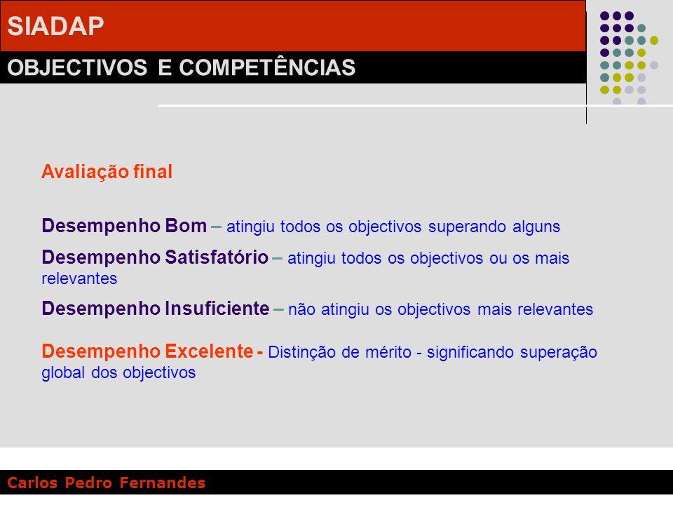 SIADAP OBJECTIVOS E COMPETÊNCIAS Carlos Pedro Fernandes Avaliação final Desempenho Bom – atingiu todos os objectivos superando alguns Desempenho Satis