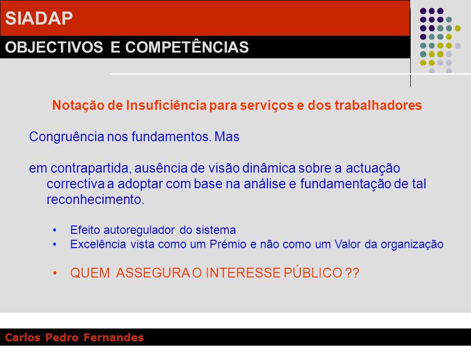 SIADAP OBJECTIVOS E COMPETÊNCIAS Carlos Pedro Fernandes Notação de Insuficiência para serviços e dos trabalhadores Congruência nos fundamentos. Mas em