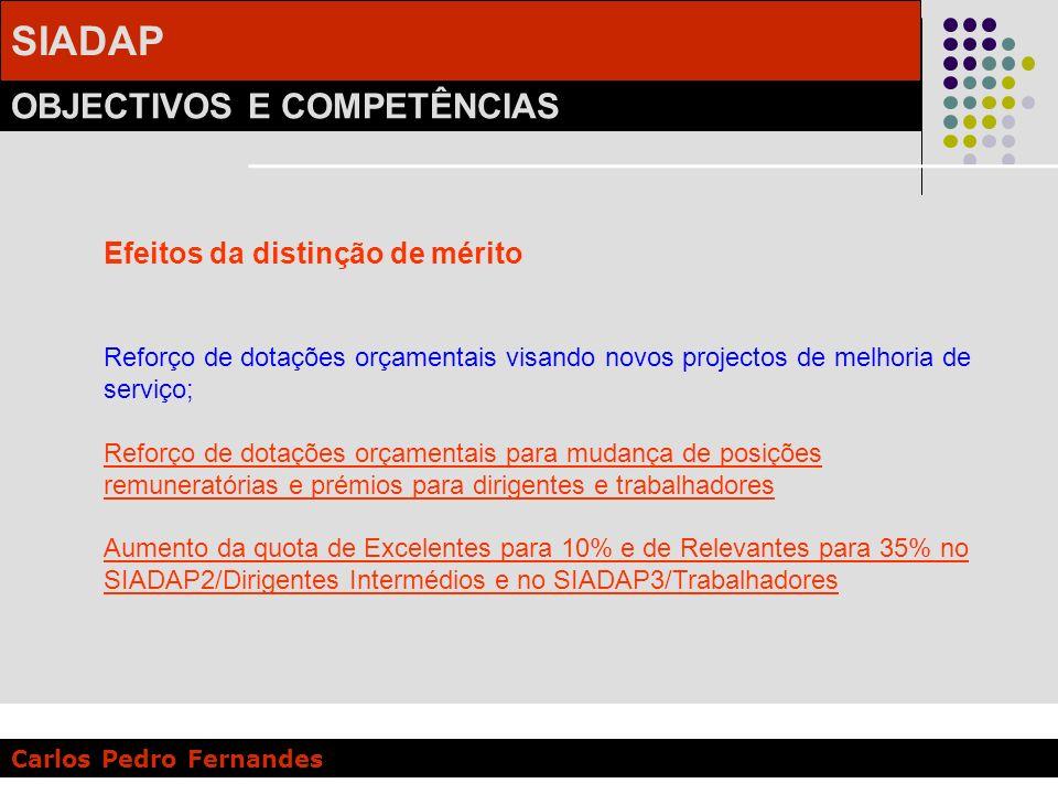 SIADAP OBJECTIVOS E COMPETÊNCIAS Carlos Pedro Fernandes Efeitos da distinção de mérito Reforço de dotações orçamentais visando novos projectos de melh