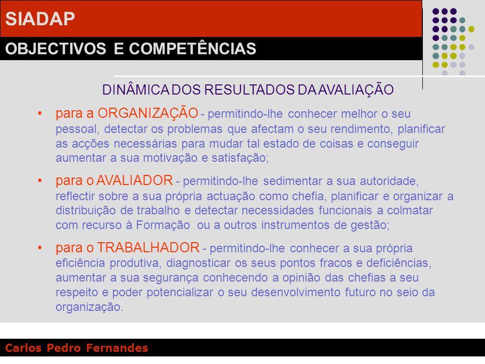 SIADAP OBJECTIVOS E COMPETÊNCIAS Carlos Pedro Fernandes DINÂMICA DOS RESULTADOS DA AVALIAÇÃO para a ORGANIZAÇÃO - permitindo-lhe conhecer melhor o seu