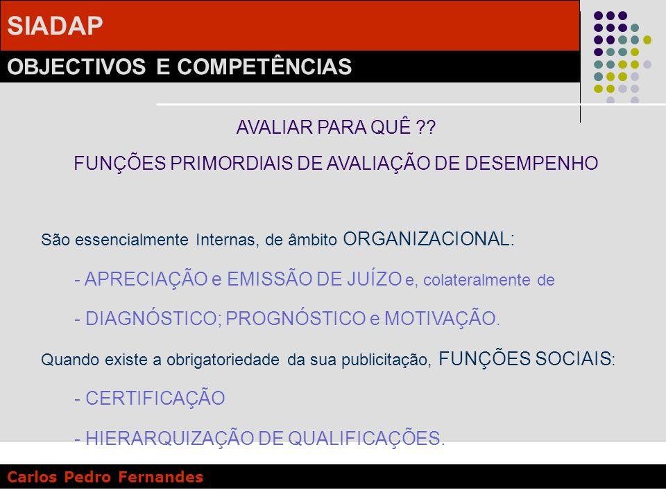 SIADAP OBJECTIVOS E COMPETÊNCIAS Carlos Pedro Fernandes AVALIAR PARA QUÊ ?? FUNÇÕES PRIMORDIAIS DE AVALIAÇÃO DE DESEMPENHO São essencialmente Internas