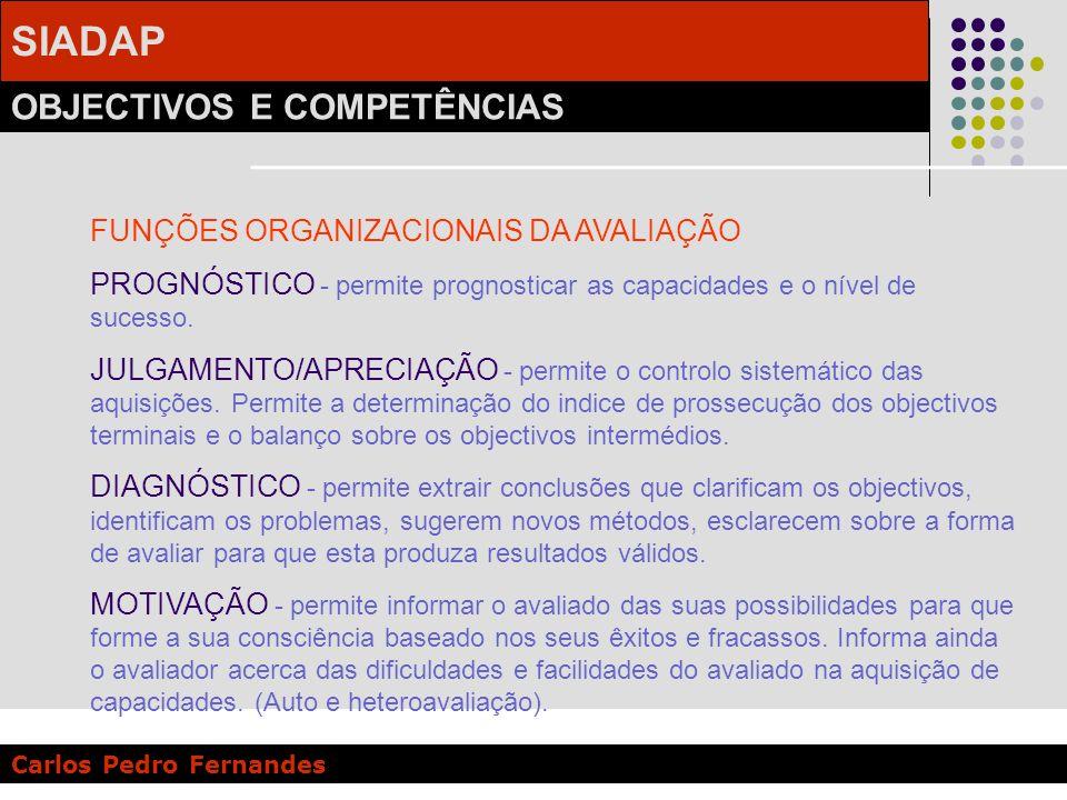 SIADAP OBJECTIVOS E COMPETÊNCIAS Carlos Pedro Fernandes FUNÇÕES ORGANIZACIONAIS DA AVALIAÇÃO PROGNÓSTICO - permite prognosticar as capacidades e o nív
