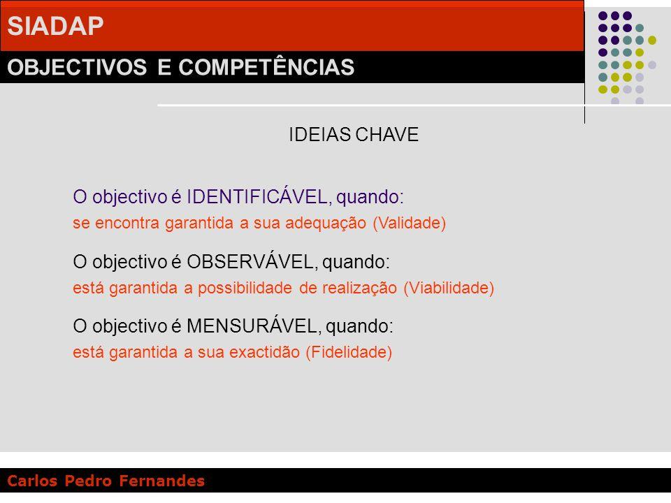 SIADAP OBJECTIVOS E COMPETÊNCIAS Carlos Pedro Fernandes IDEIAS CHAVE O objectivo é IDENTIFICÁVEL, quando: se encontra garantida a sua adequação (Valid