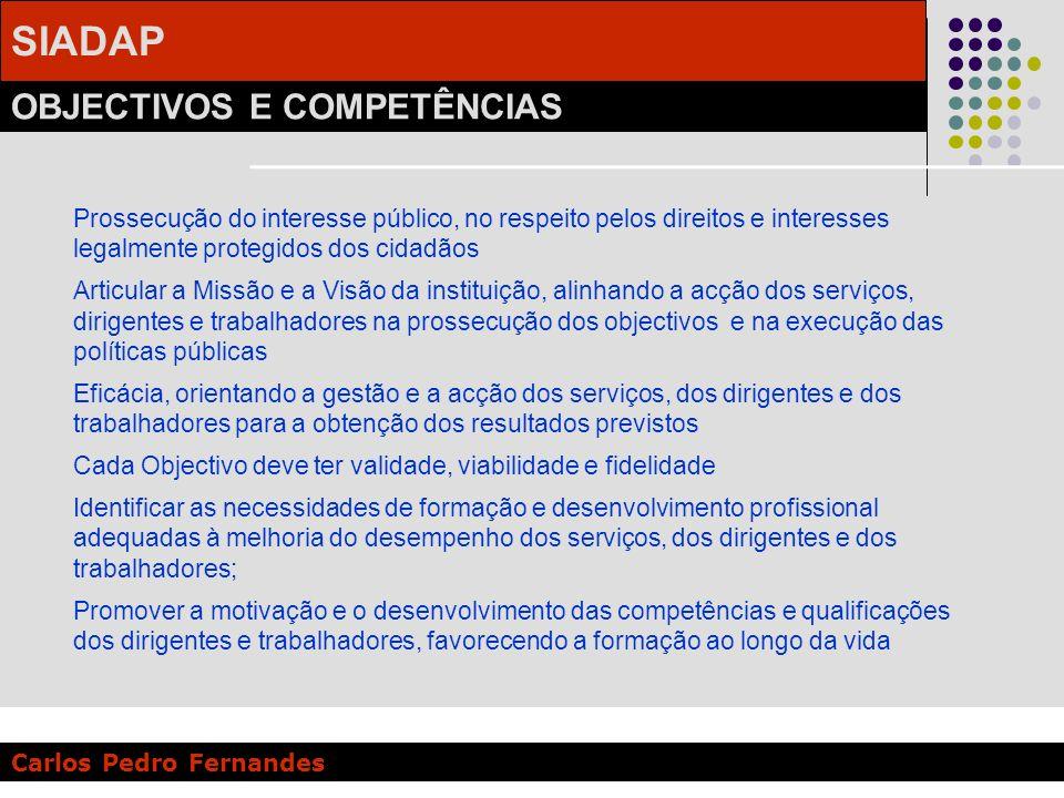 SIADAP OBJECTIVOS E COMPETÊNCIAS Carlos Pedro Fernandes Prossecução do interesse público, no respeito pelos direitos e interesses legalmente protegido