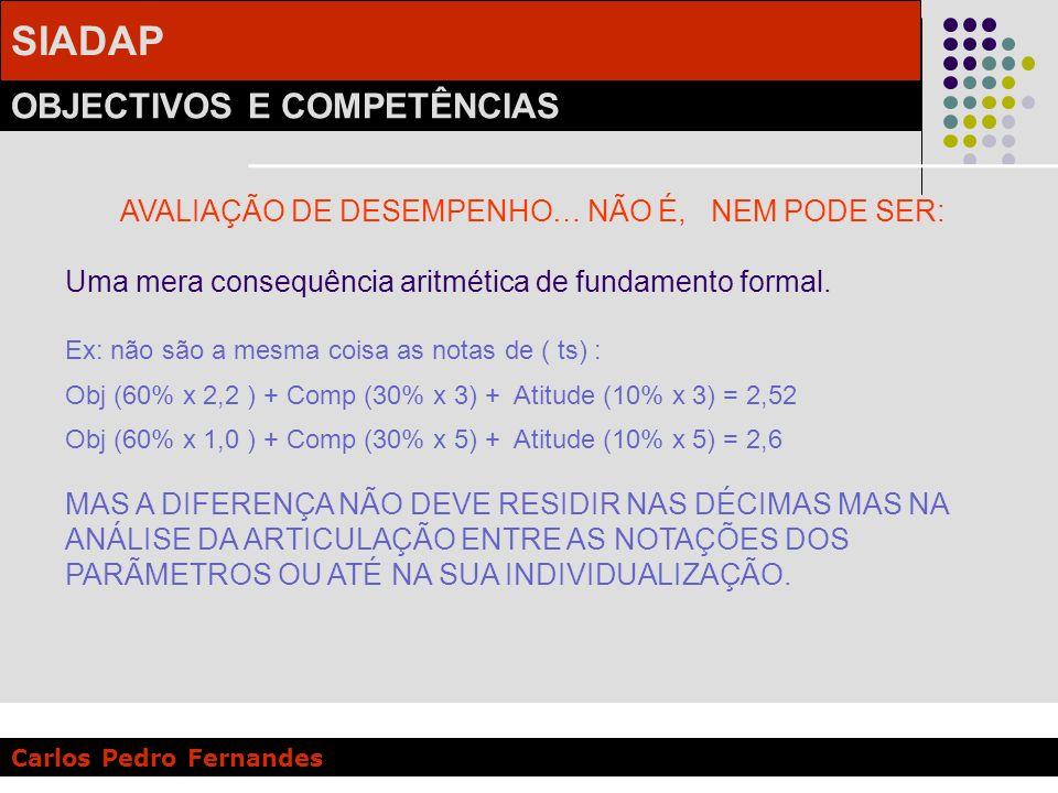 SIADAP OBJECTIVOS E COMPETÊNCIAS Carlos Pedro Fernandes AVALIAÇÃO DE DESEMPENHO… NÃO É, NEM PODE SER: Uma mera consequência aritmética de fundamento f