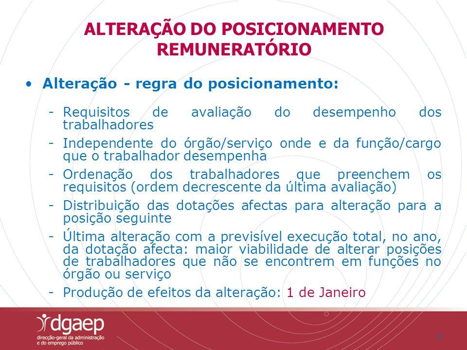 17 Alteração - regra do posicionamento: -Requisitos de avaliação do desempenho dos trabalhadores -Independente do órgão/serviço onde e da função/cargo