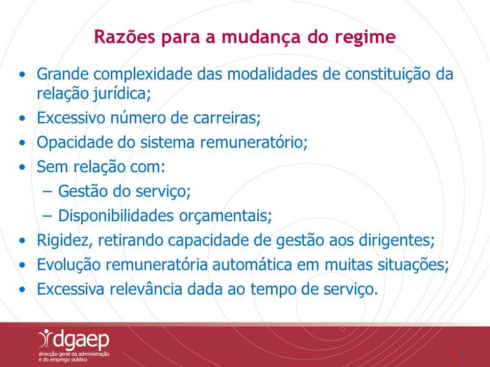 22 Razões para a mudança do regime Grande complexidade das modalidades de constituição da relação jurídica; Excessivo número de carreiras; Opacidade d