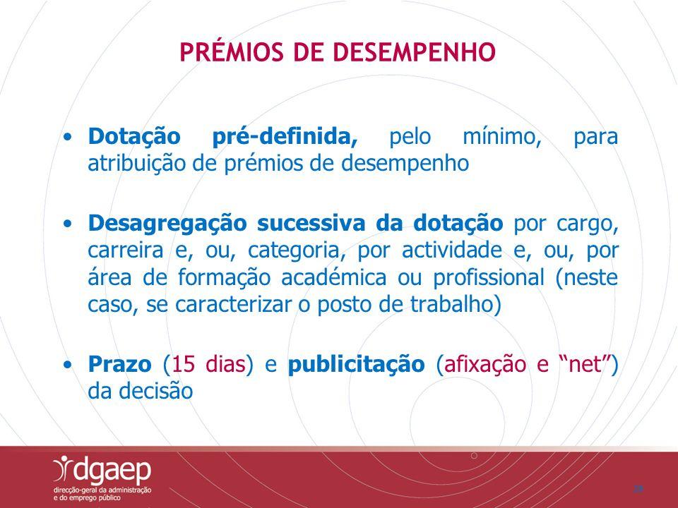 28 PRÉMIOS DE DESEMPENHO Dotação pré-definida, pelo mínimo, para atribuição de prémios de desempenho Desagregação sucessiva da dotação por cargo, carr