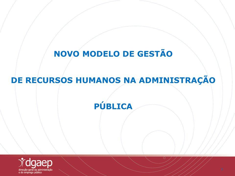 55 NOVO MODELO DE GESTÃO DE RECURSOS HUMANOS NA ADMINISTRAÇÃO PÚBLICA