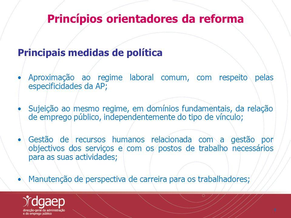 88 Princípios orientadores da reforma Principais medidas de política Aproximação ao regime laboral comum, com respeito pelas especificidades da AP; Su