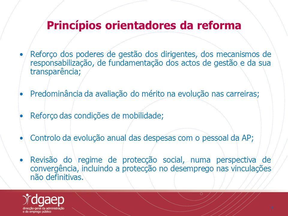 99 Princípios orientadores da reforma Reforço dos poderes de gestão dos dirigentes, dos mecanismos de responsabilização, de fundamentação dos actos de