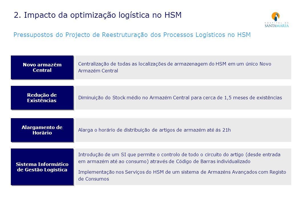 2. Impacto da optimização logística no HSM Pressupostos do Projecto de Reestruturação dos Processos Logísticos no HSM Centralização de todas as locali
