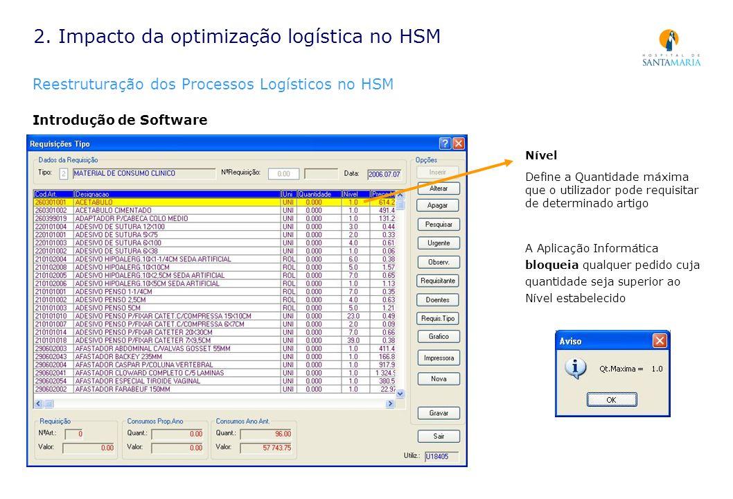 2. Impacto da optimização logística no HSM Reestruturação dos Processos Logísticos no HSM Introdução de Software Nível Define a Quantidade máxima que