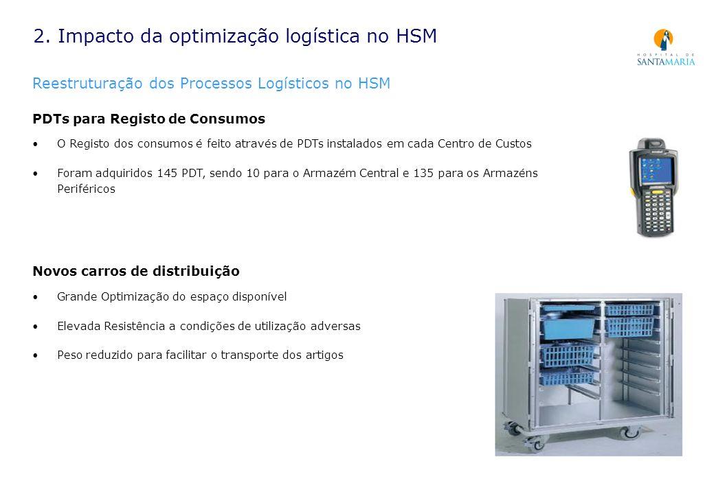 2. Impacto da optimização logística no HSM Reestruturação dos Processos Logísticos no HSM PDTs para Registo de Consumos O Registo dos consumos é feito