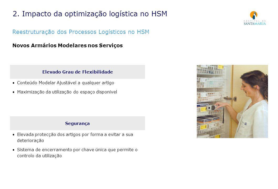 2. Impacto da optimização logística no HSM Reestruturação dos Processos Logísticos no HSM Novos Armários Modelares nos Serviços Elevado Grau de Flexib