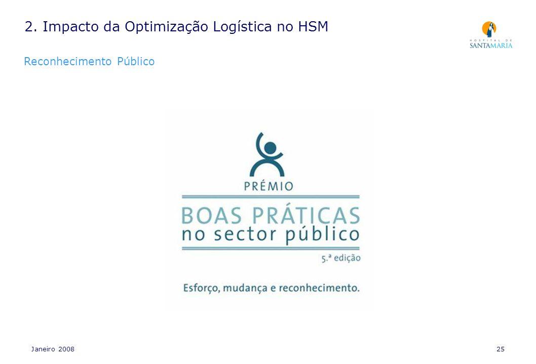 Janeiro 200825 2. Impacto da Optimização Logística no HSM Reconhecimento Público