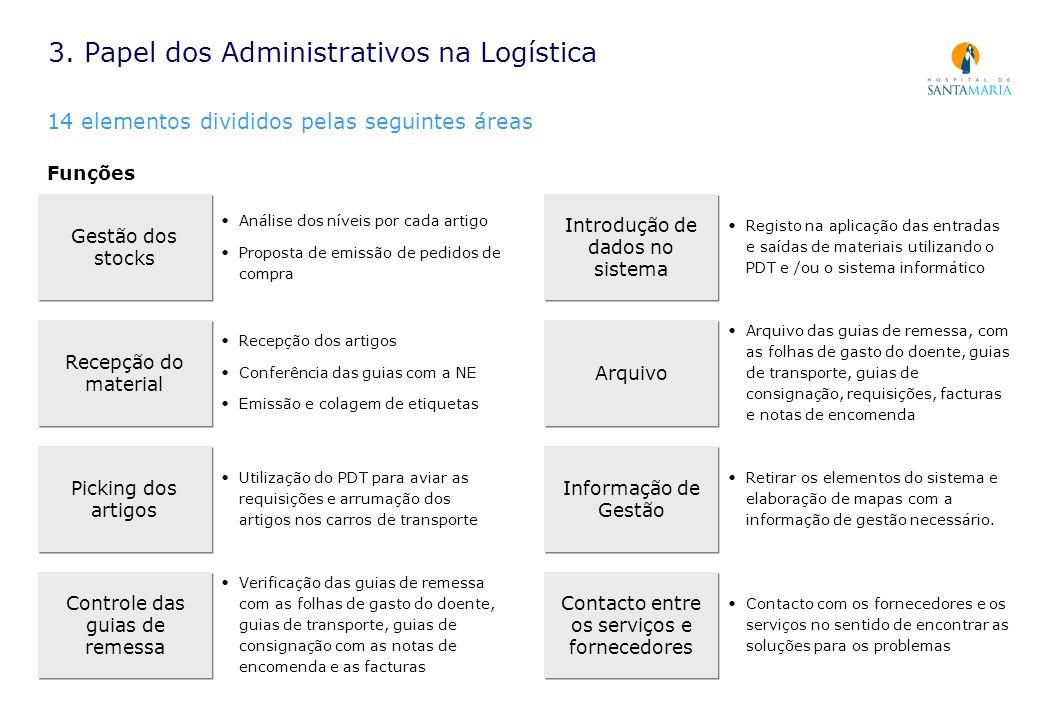 3. Papel dos Administrativos na Logística 14 elementos divididos pelas seguintes áreas Funções Gestão dos stocks Análise dos níveis por cada artigo Pr