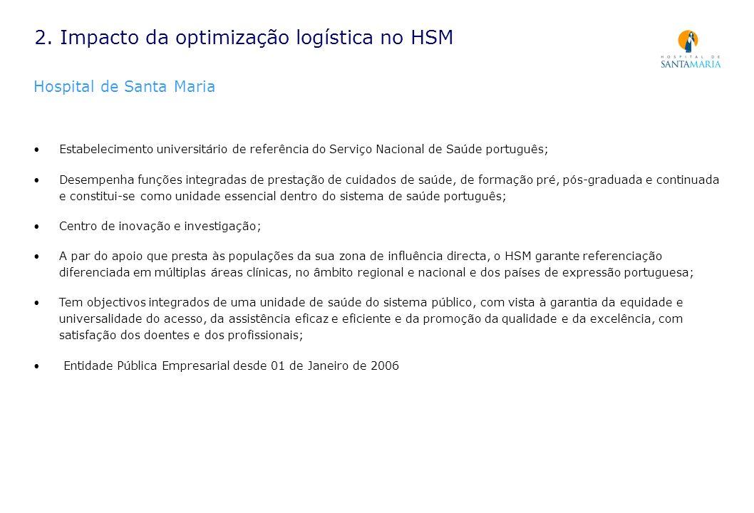 2. Impacto da optimização logística no HSM Hospital de Santa Maria Estabelecimento universitário de referência do Serviço Nacional de Saúde português;