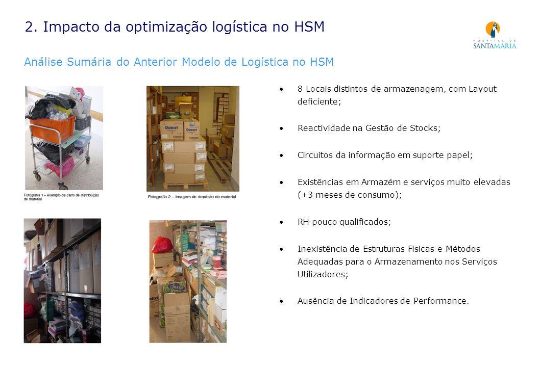 2. Impacto da optimização logística no HSM Análise Sumária do Anterior Modelo de Logística no HSM 8 Locais distintos de armazenagem, com Layout defici