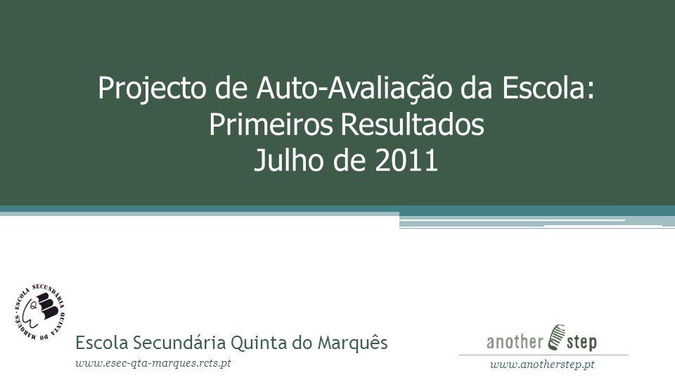 www.anotherstep.pt Escola Secundária Quinta do Marquês www.esec-qta-marques.rcts.pt Projecto de Auto-Avaliação da Escola: Primeiros Resultados Julho d