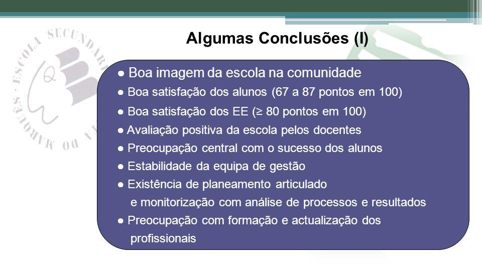 Algumas Conclusões (I) Boa imagem da escola na comunidade Boa satisfação dos alunos (67 a 87 pontos em 100) Boa satisfação dos EE ( 80 pontos em 100)
