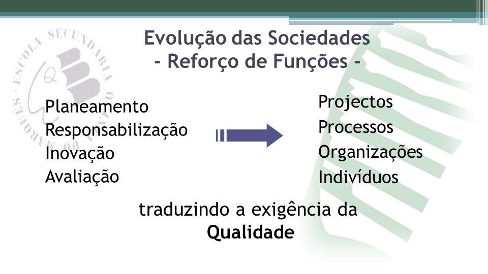 Planeamento Responsabilização Inovação Avaliação Evolução das Sociedades - Reforço de Funções - Projectos Processos Organizações Indivíduos traduzindo