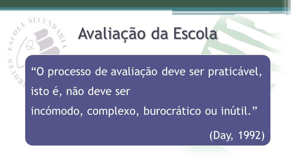 Avaliação da Escola O processo de avaliação deve ser praticável, isto é, não deve ser incómodo, complexo, burocrático ou inútil. (Day, 1992)