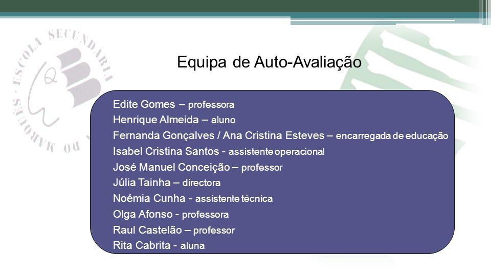 Equipa de Auto-Avaliação Edite Gomes – professora Henrique Almeida – aluno Fernanda Gonçalves / Ana Cristina Esteves – encarregada de educação Isabel