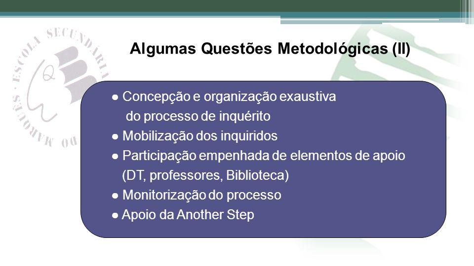 Algumas Questões Metodológicas (II) Concepção e organização exaustiva do processo de inquérito Mobilização dos inquiridos Participação empenhada de el