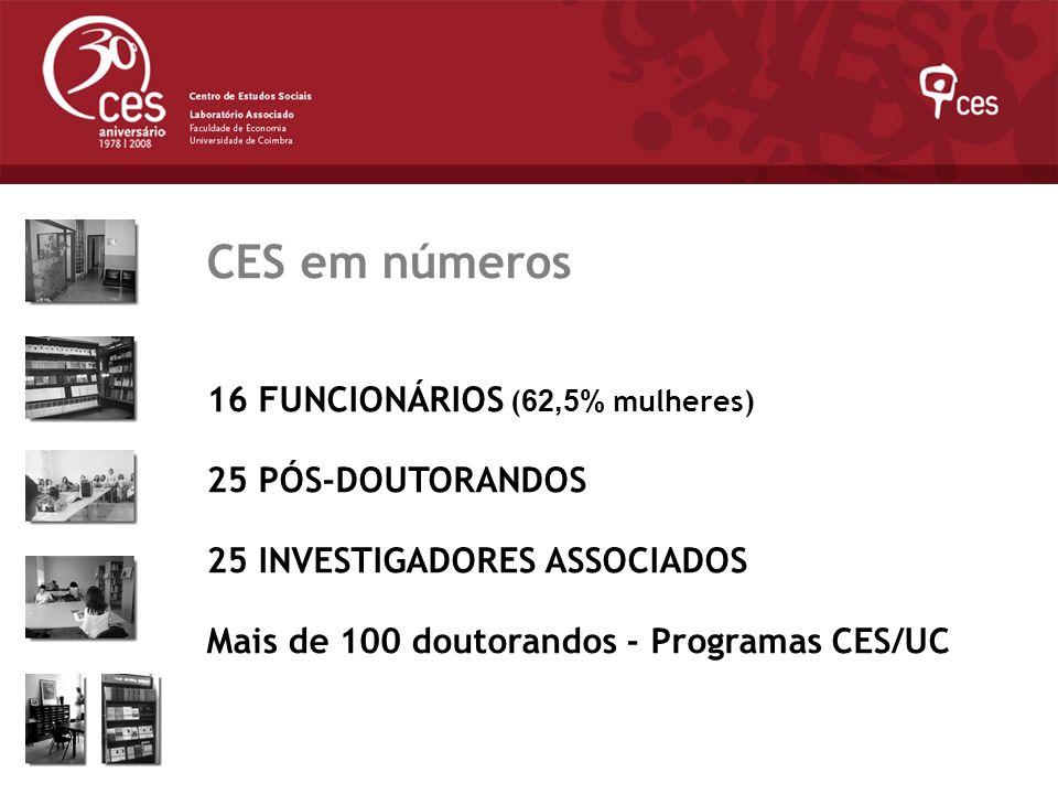 Julho 2007 CES em números MÉDIA ANUAL DE PROJECTOS FINANCIADOS – 60 PROJECTOS DE INVESTIGAÇÃO/FORMAÇÃO - 25 pós-doutoramentos - 36 doutorandos (bolsa de doutoramento) TOTAL DE INVESTIGAÇÕES EM CURSO – 121